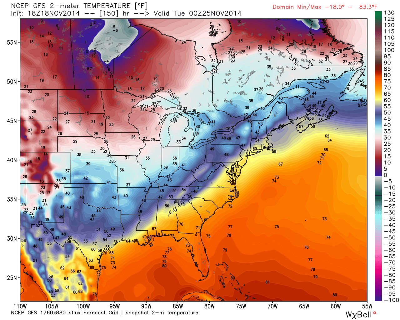 gfs temperatures